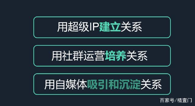 社群营销=超级IP+社群+自媒体